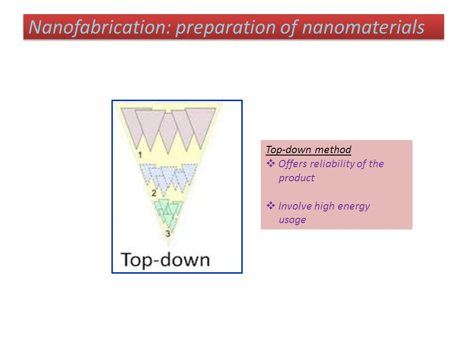 Nanofabrication: preparation of nanomaterials Top-down method  Offers reliability of the product  Involve high energy usage