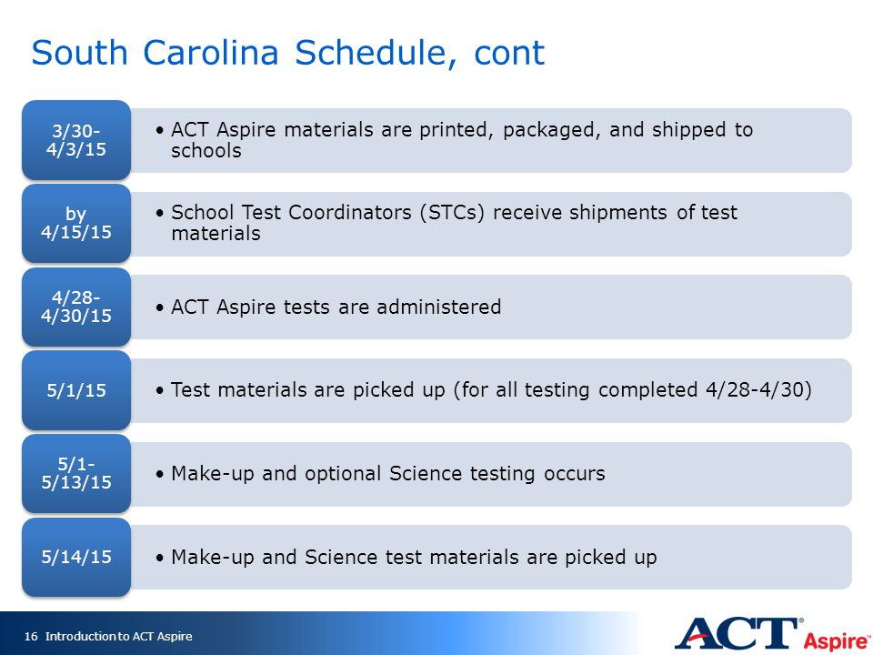 South Carolina Schedule, cont ACT Aspire materials are printed, packaged, and shipped to schools 3/30- 4/3/15 School Test Coordinators (STCs) receive shipments of test materials by 4/15/15 ACT Aspire tests are administered 4/28- 4/30/15 Test materials are picked up (for all testing completed 4/28-4/30) 5/1/15 Make-up and optional Science testing occurs 5/1- 5/13/15 Make-up and Science test materials are picked up 5/14/15 Introduction to ACT Aspire16