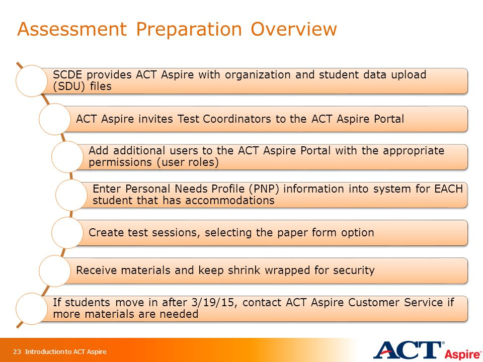 Assessment Preparation Overview 23 SCDE provides ACT Aspire with organization and student data upload (SDU) files ACT Aspire invites Test Coordinators to the ACT Aspire Portal Add additional users to the ACT Aspire Portal with the appropriate permissions (user roles) Enter Personal Needs Profile (PNP) information into system for EACH student that has accommodations Create test sessions, selecting the paper form optionReceive materials and keep shrink wrapped for security If students move in after 3/19/15, contact ACT Aspire Customer Service if more materials are needed Introduction to ACT Aspire