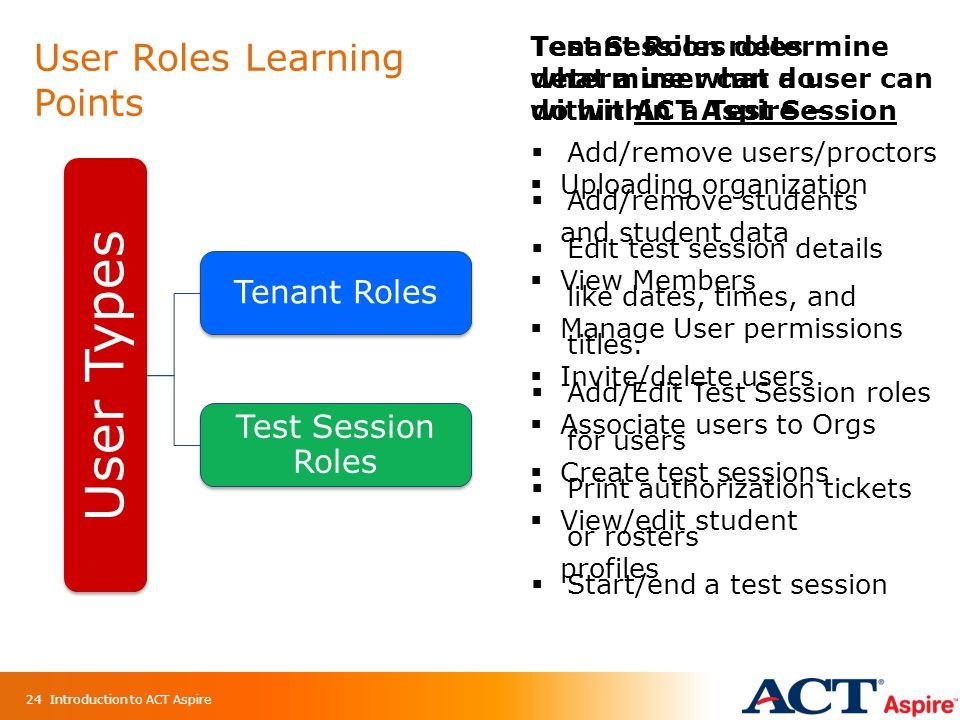 User Roles Learning Points 24 User Types Tenant Roles Test Session Roles Tenant Roles determine what a user can do within ACT Aspire –  Uploading organization and student data  View Members  Manage User permissions  Invite/delete users  Associate users to Orgs  Create test sessions  View/edit student profiles Test Session roles determine what a user can do within a Test Session  Add/remove users/proctors  Add/remove students  Edit test session details like dates, times, and titles.