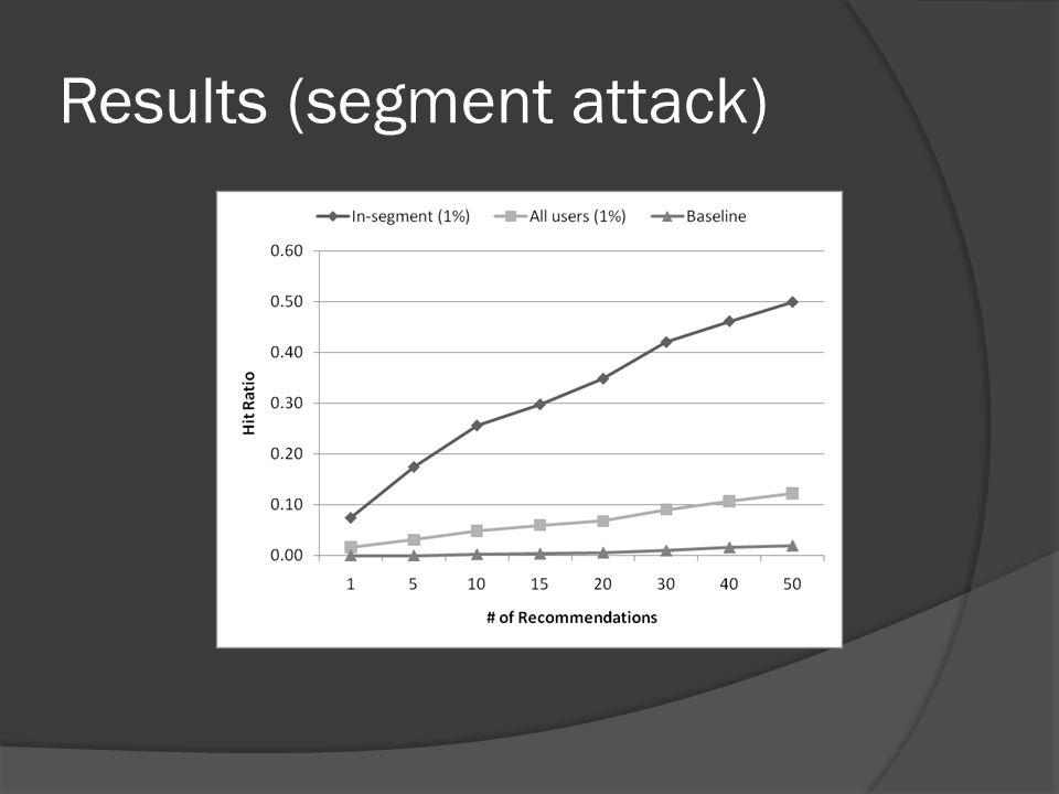 Results (segment attack)