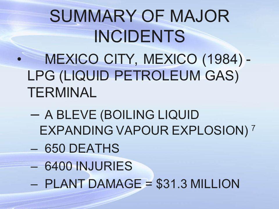 SUMMARY OF MAJOR INCIDENTS MEXICO CITY, MEXICO (1984) - LPG (LIQUID PETROLEUM GAS) TERMINAL – A BLEVE (BOILING LIQUID EXPANDING VAPOUR EXPLOSION) 7 –650 DEATHS –6400 INJURIES –PLANT DAMAGE = $31.3 MILLION
