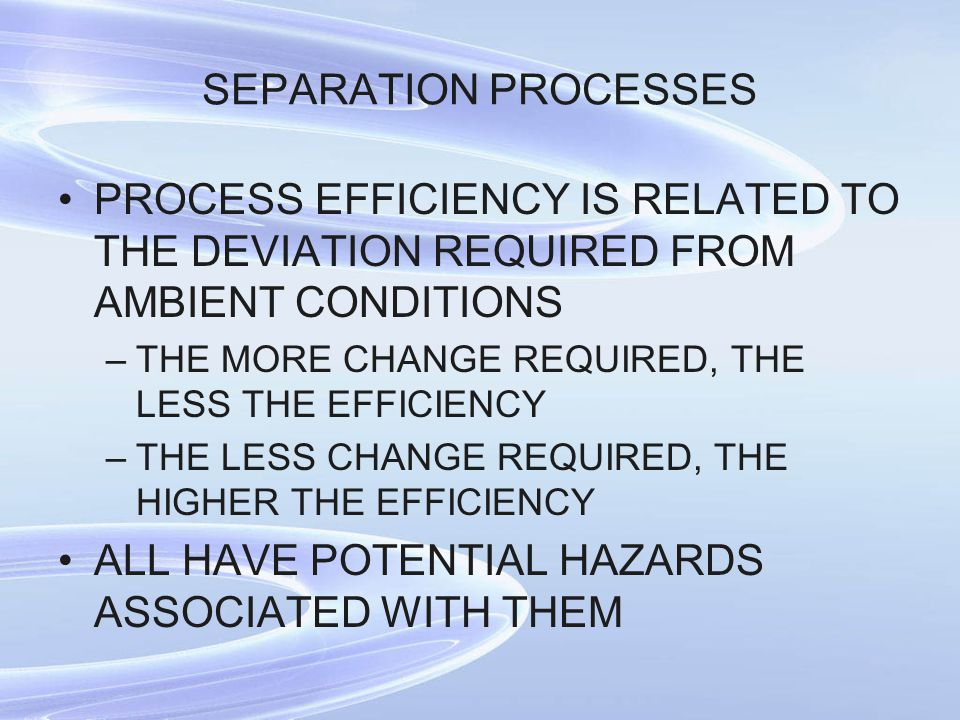 SEPARATION PROCESSES PROCESS EFFICIENCY IS RELATED TO THE DEVIATION REQUIRED FROM AMBIENT CONDITIONS –THE MORE CHANGE REQUIRED, THE LESS THE EFFICIENCY –THE LESS CHANGE REQUIRED, THE HIGHER THE EFFICIENCY ALL HAVE POTENTIAL HAZARDS ASSOCIATED WITH THEM