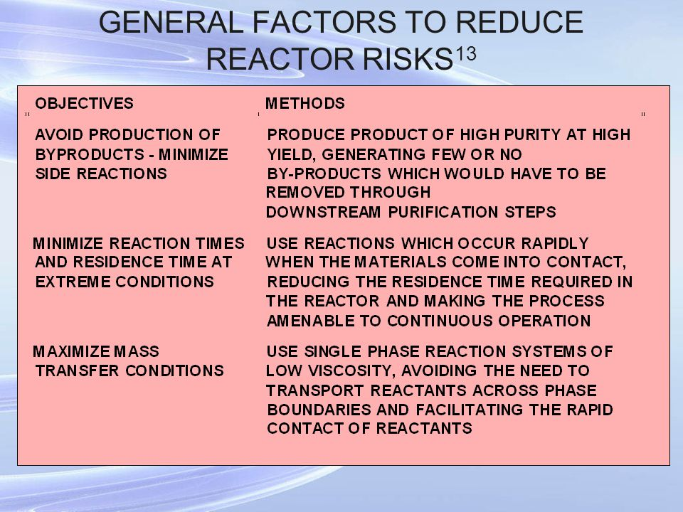 GENERAL FACTORS TO REDUCE REACTOR RISKS 13