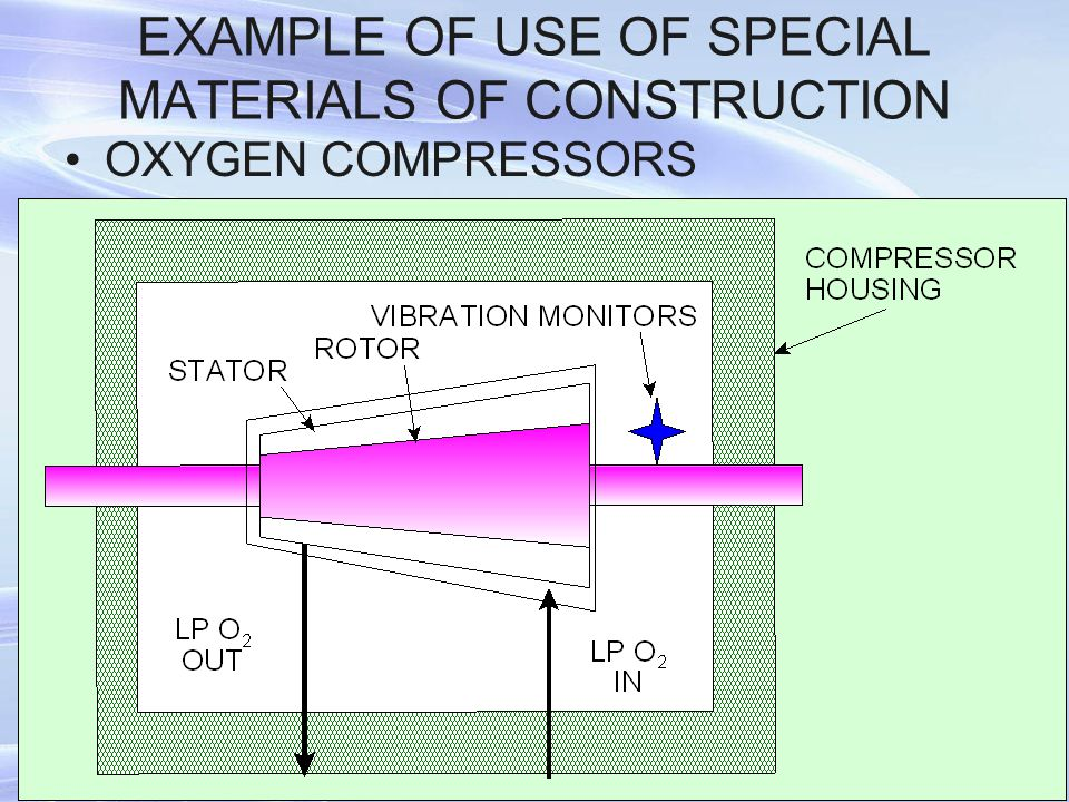 EXAMPLE OF USE OF SPECIAL MATERIALS OF CONSTRUCTION OXYGEN COMPRESSORS