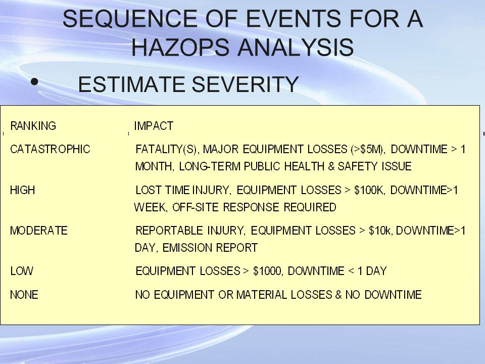 SEQUENCE OF EVENTS FOR A HAZOPS ANALYSIS ESTIMATE SEVERITY