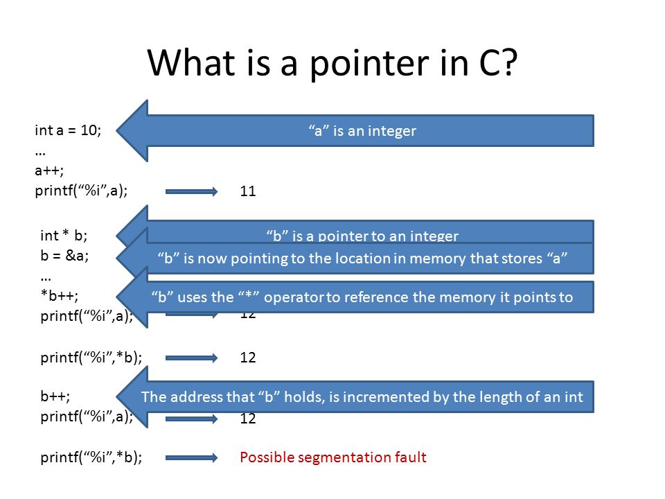 What is a pointer in C.
