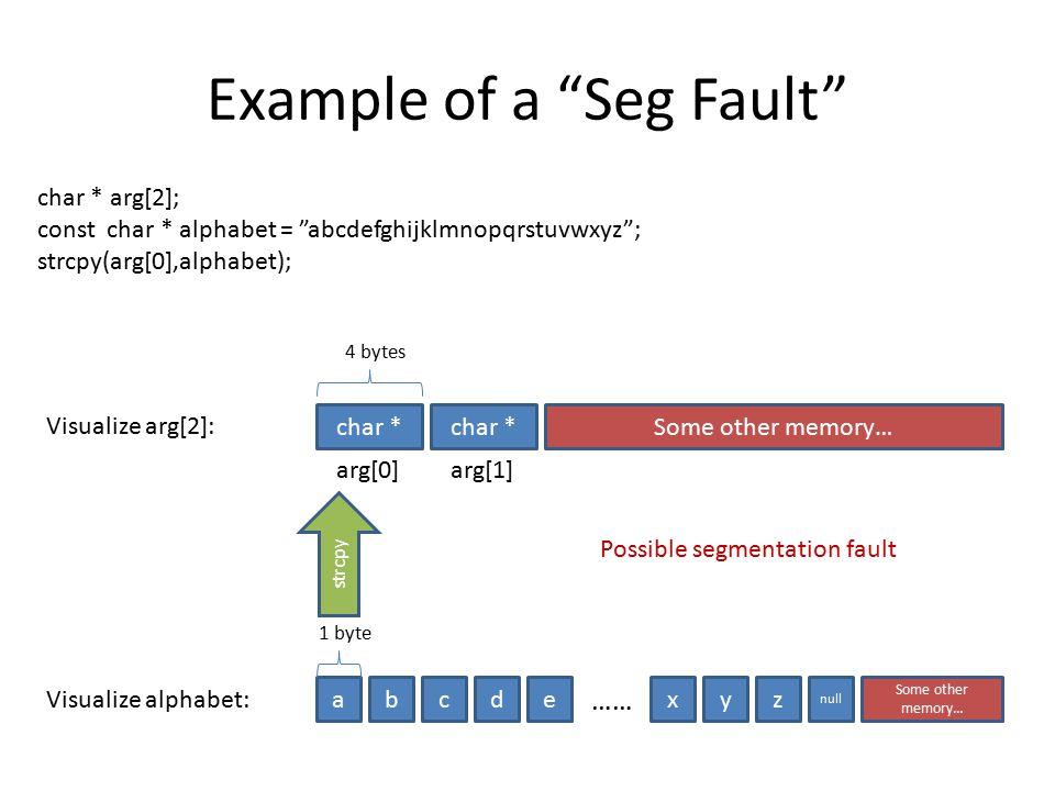 "Example of a ""Seg Fault"" char * arg[2]; const char * alphabet = ""abcdefghijklmnopqrstuvwxyz""; strcpy(arg[0],alphabet); Visualize arg[2]: char * arg[0]"