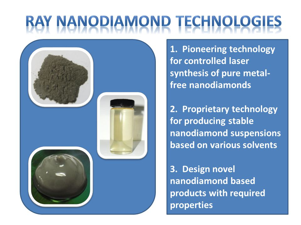 1. Pioneering technology for controlled laser synthesis of pure metal- free nanodiamonds 2.