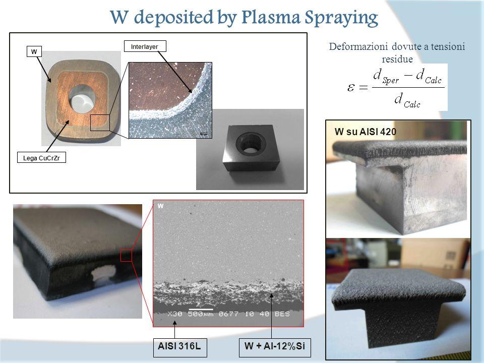 W deposited by Plasma Spraying W + Al-12%SiAISI 316L W W su AISI 420 Deformazioni dovute a tensioni residue W Lega CuCrZr Interlayer