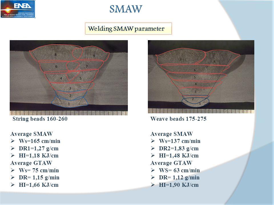 SMAW Weave beads 175-275String beads 160-260 Average SMAW  Ws=165 cm/min  DR1=1,27 g/cm  HI=1,18 KJ/cm Average GTAW  Ws= 75 cm/min  DR= 1,15 g/min  HI=1,66 KJ/cm Average SMAW  Ws=137 cm/min  DR2=1,83 g/cm  HI=1,48 KJ/cm Average GTAW  WS= 63 cm/min  DR= 1,12 g/min  HI=1,90 KJ/cm Welding SMAW parameter