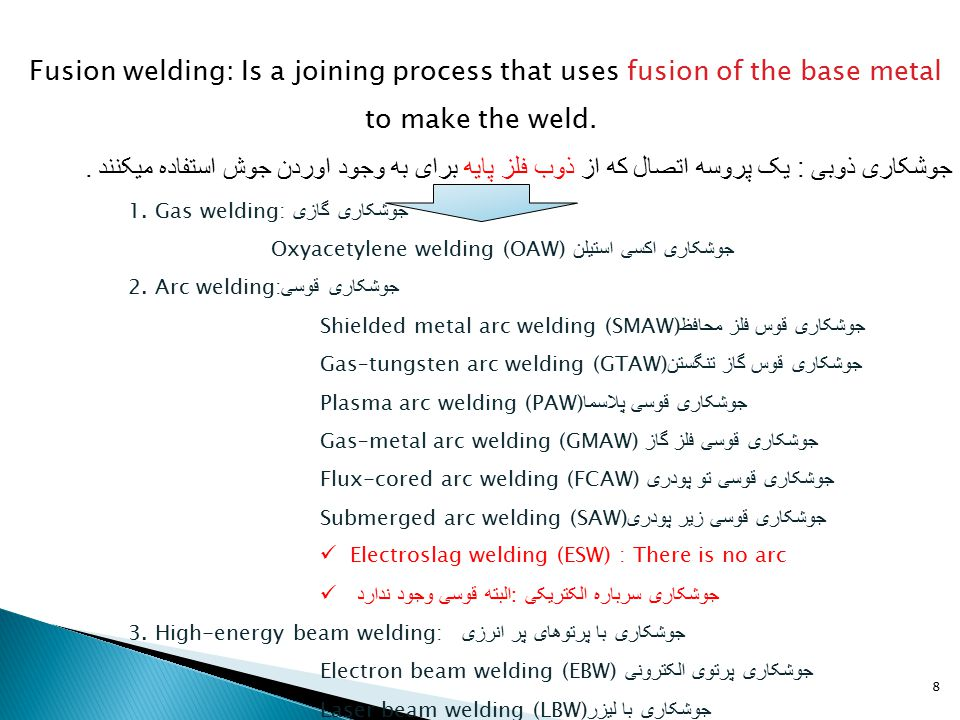 9 OXYACETYLENE WELDING (OAW) جوشکاری اکسی استیلن The Process پروسه این نوع جوشکاری  Gas welding: is a welding process that melts and joins metals by heating them with a flame caused by the reaction between a fuel gas and oxygen.