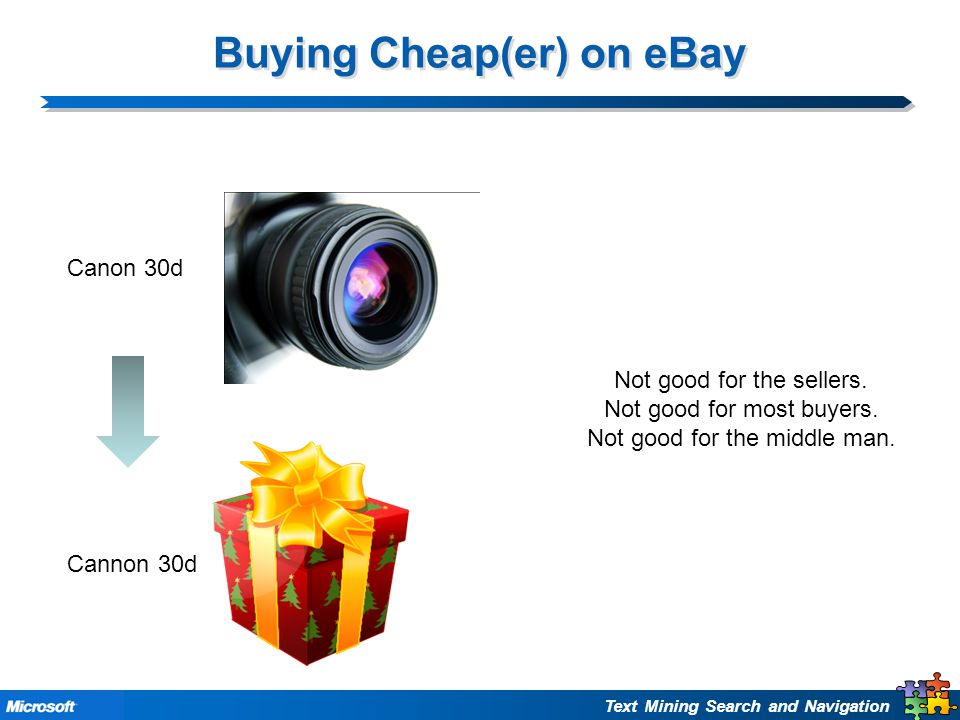 Text Mining Search and Navigation Buying Cheap(er) on eBay Cannon 30d Canon 30d Not good for the sellers.