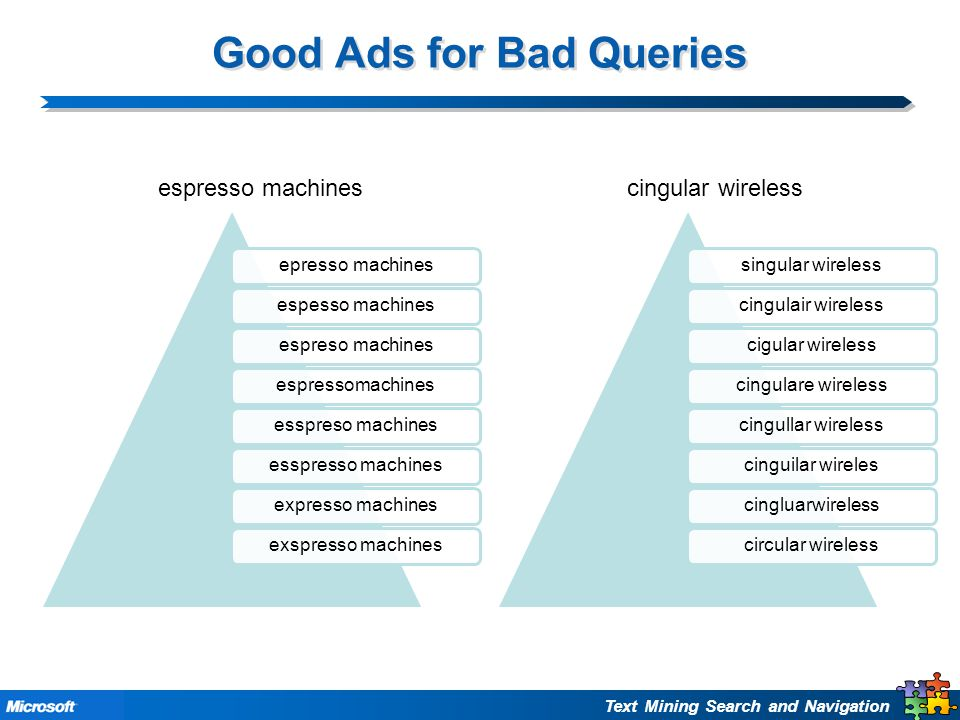 Text Mining Search and Navigation epresso machinesespesso machinesespreso machinesespressomachinesesspreso machinesesspresso machinesexpresso machines