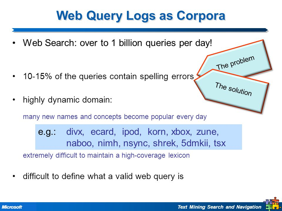 Text Mining Search and Navigation Web Query Logs as Corpora Web Search: over to 1 billion queries per day! 10-15% of the queries contain spelling erro