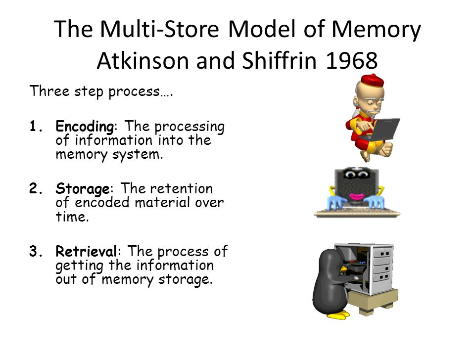 Three step process…. 1.Encoding: The processing of information into the memory system. 2.Storage: The retention of encoded material over time. 3.Retri