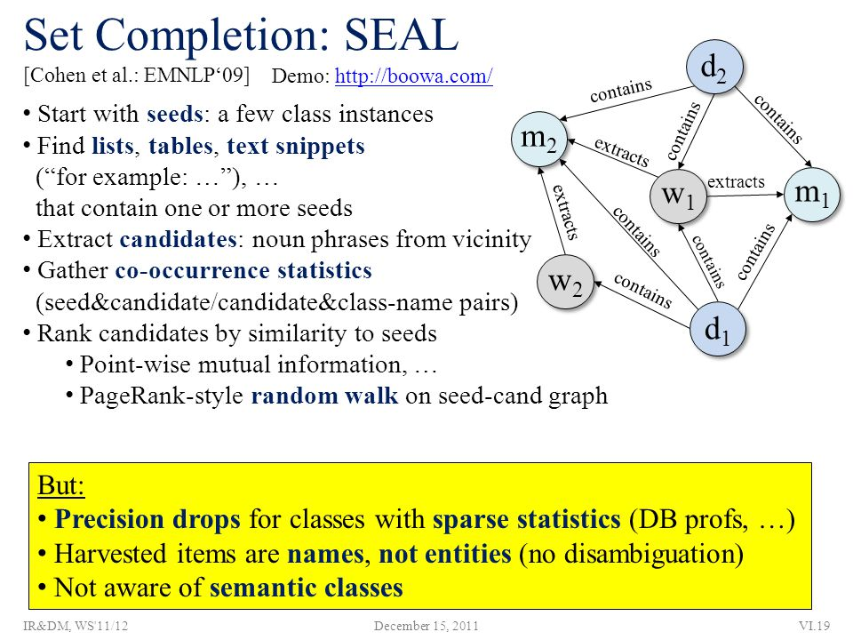 But: Precision drops for classes with sparse statistics (DB profs, …) Harvested items are names, not entities (no disambiguation) Not aware of semantic classes Start with seeds: a few class instances Find lists, tables, text snippets ( for example: … ), … that contain one or more seeds Extract candidates: noun phrases from vicinity Gather co-occurrence statistics (seed&candidate/candidate&class-name pairs) Rank candidates by similarity to seeds Point-wise mutual information, … PageRank-style random walk on seed-cand graph [Cohen et al.: EMNLP'09] Demo: http://boowa.com/http://boowa.com/ Set Completion: SEAL December 15, 2011VI.19IR&DM, WS 11/12