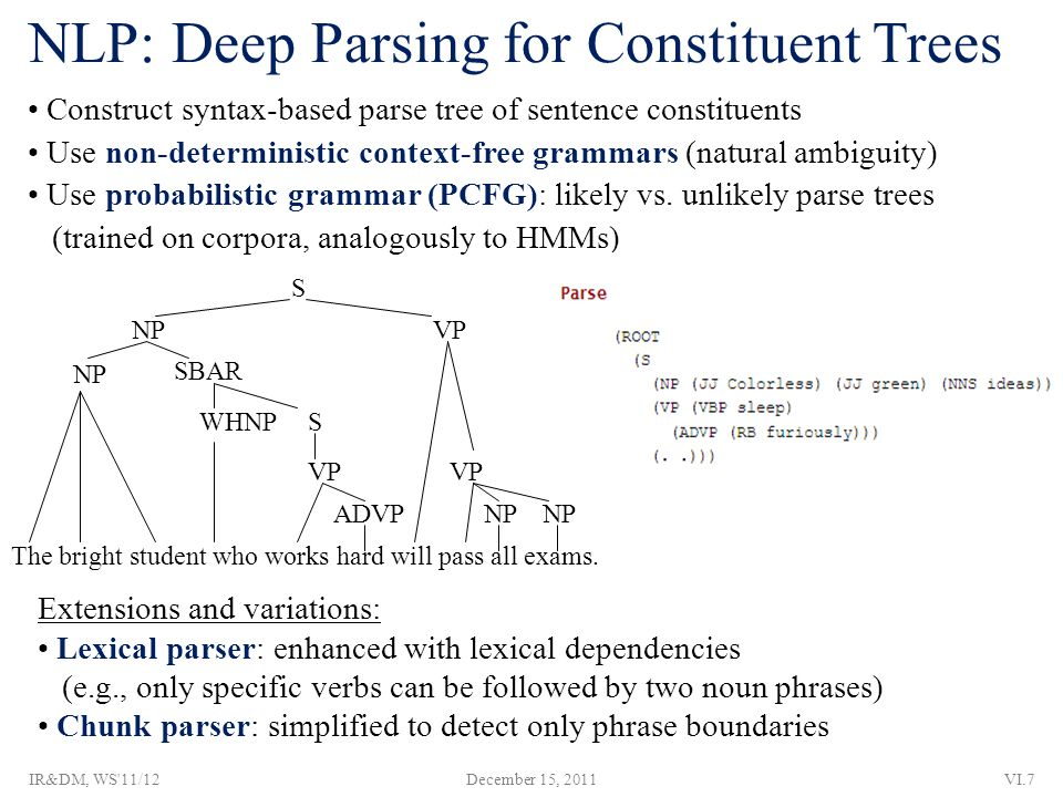 NLP: Deep Parsing for Constituent Trees Construct syntax-based parse tree of sentence constituents Use non-deterministic context-free grammars (natural ambiguity) Use probabilistic grammar (PCFG): likely vs.