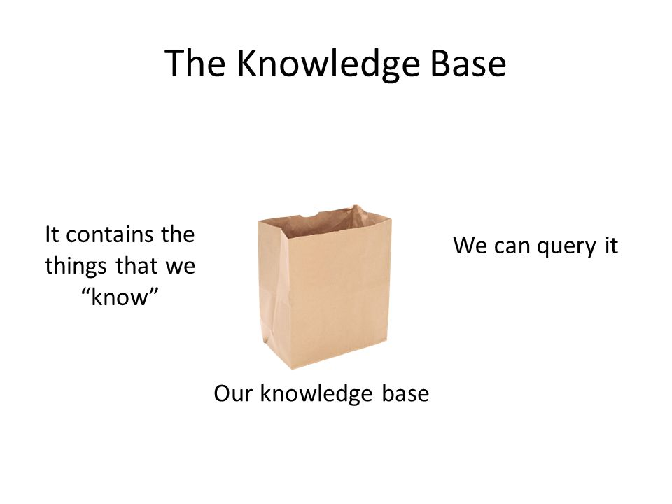 "The Knowledge Base Our knowledge base It contains the things that we ""know"" We can query it"