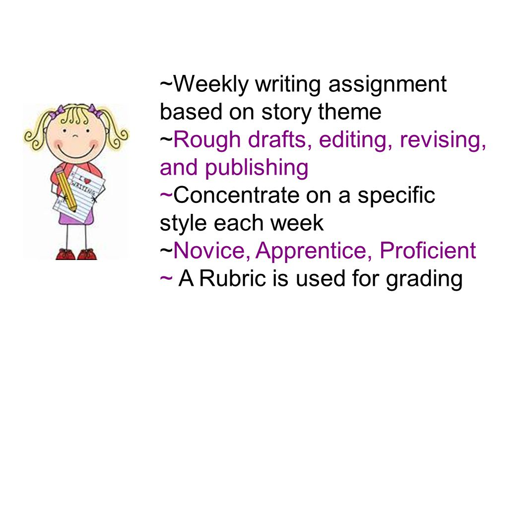 ~Weekly writing assignment based on story theme ~Rough drafts, editing, revising, and publishing ~Concentrate on a specific style each week ~Novice, Apprentice, Proficient ~ A Rubric is used for grading
