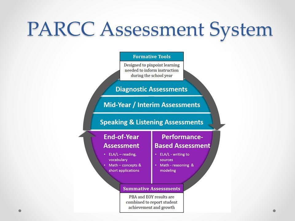 PARCC Assessment System