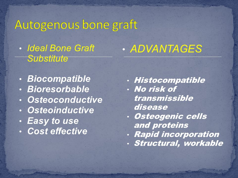 Ideal Bone Graft Substitute Biocompatible Bioresorbable Osteoconductive Osteoinductive Easy to use Cost effective ADVANTAGES Histocompatible No risk of transmissible disease Osteogenic cells and proteins Rapid incorporation Structural, workable