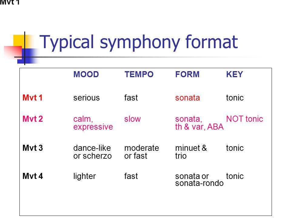 Typical symphony format MOODTEMPOFORMKEY Mvt 1seriousfastsonatatonic Mvt 2calm,slowsonata,NOT tonic expressiveth & var, ABA Mvt 3dance-likemoderateminuet &tonic or scherzoor fasttrio Mvt 4lighterfastsonata ortonic sonata-rondo Mvt 1