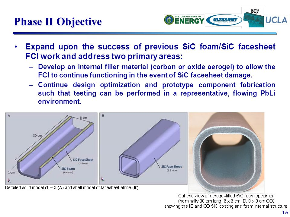 15 Phase II Objective Expand upon the success of previous SiC foam/SiC facesheet FCI work and address two primary areas: –Develop an internal filler material (carbon or oxide aerogel) to allow the FCI to continue functioning in the event of SiC facesheet damage.