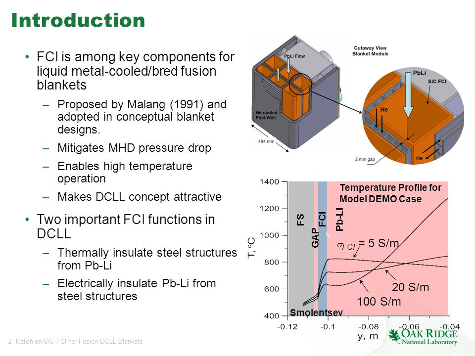 2 Katoh on SiC FCI for Fusion DCLL Blankets Introduction FCI is among key components for liquid metal-cooled/bred fusion blankets –Proposed by Malang (1991) and adopted in conceptual blanket designs.