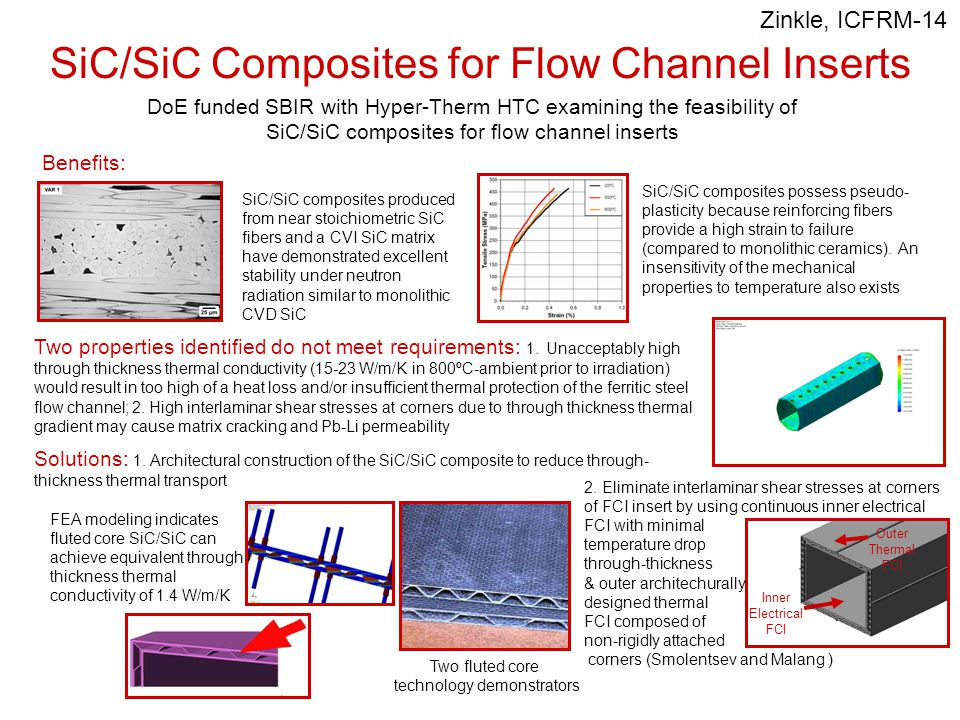 2. Eliminate interlaminar shear stresses at corners of FCI insert by using continuous inner electrical FCI with minimal temperature drop through-thick