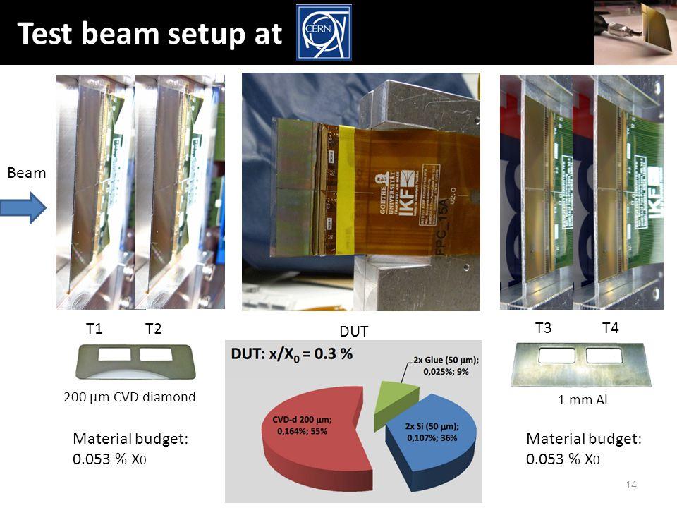 14 Test beam setup at T1 T2 T3 T4 DUT Beam Material budget: 0.053 % X 0 Material budget: 0.053 % X 0 200 μm CVD diamond 1 mm Al 200 μm CVD diamond
