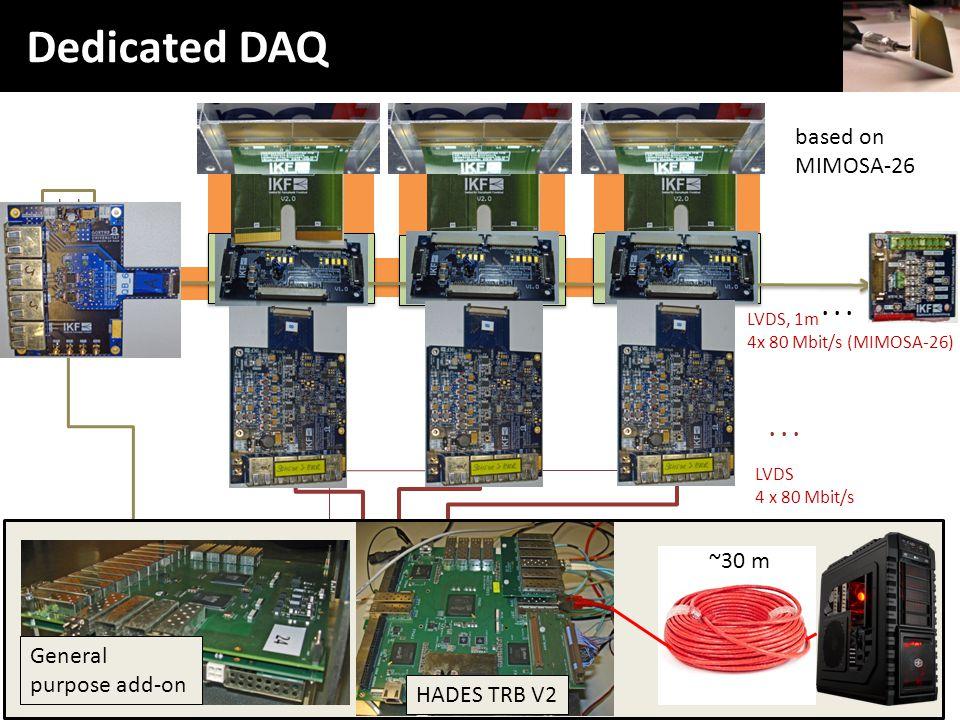 16 FPC based on MIMOSA-26 FEB...