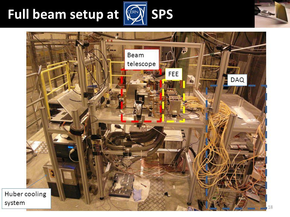 18 Full beam setup at SPS Huber cooling system DAQ Beam telescope FEE