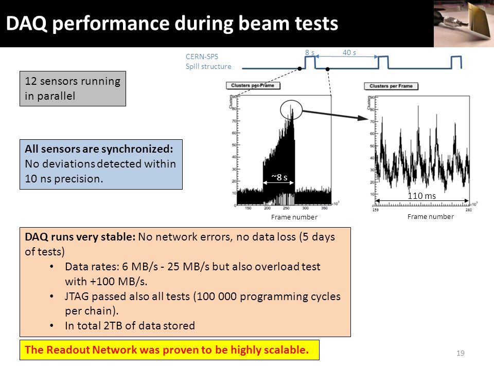 DAQ performance during beam tests 19 The Readout Network was proven to be highly scalable.