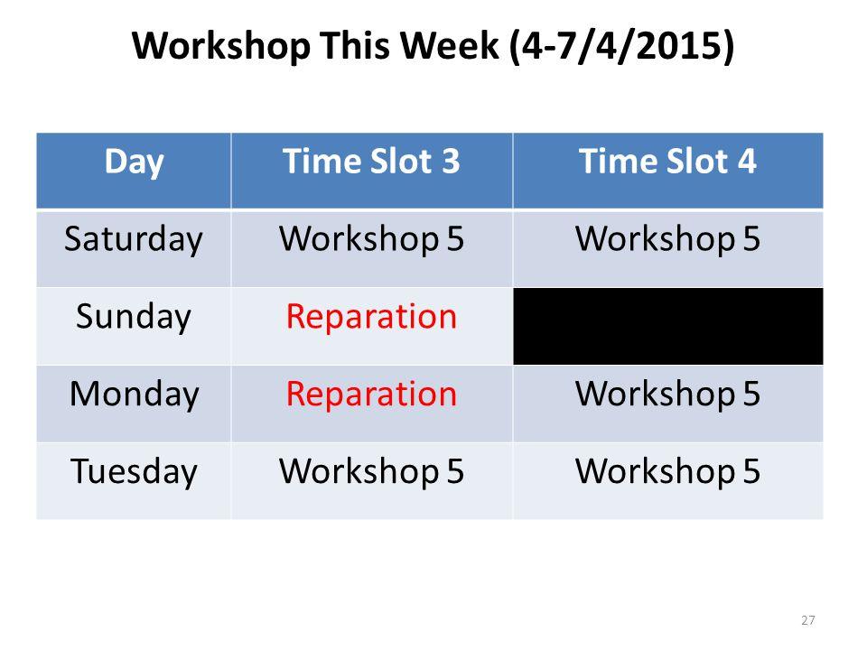 27 Workshop This Week (4-7/4/2015) DayTime Slot 3Time Slot 4 SaturdayWorkshop 5 SundayReparation MondayReparationWorkshop 5 TuesdayWorkshop 5