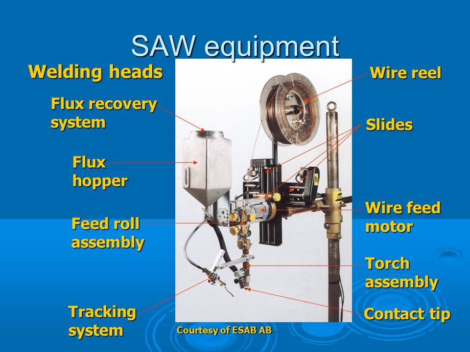 Courtesy of ESAB AB SAW equipment Welding heads Wire feed motor Feed roll assembly Torch assembly Contact tip Tracking system Slides Wire reel Flux ho