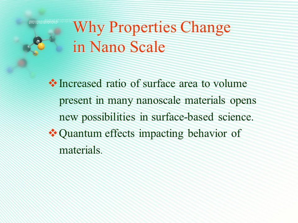 Nanomaterials Used in Rubber Field  Nano activator (ZnO)  Nano filler (CNT, Nano Silica, Nano Clay)