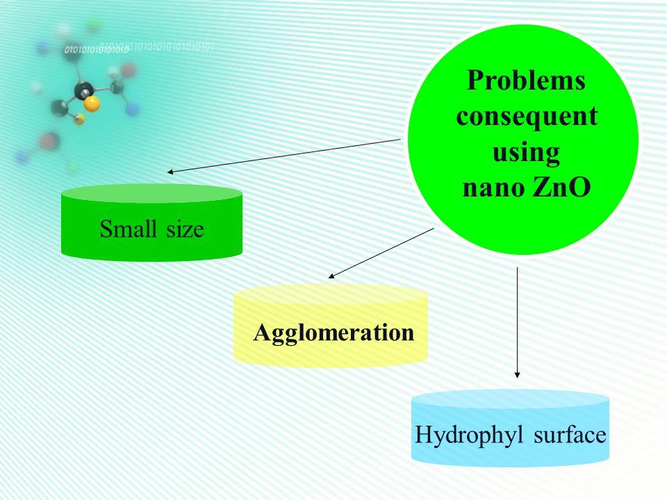 Steric stabilization Surface modification Electrostatic stabilization