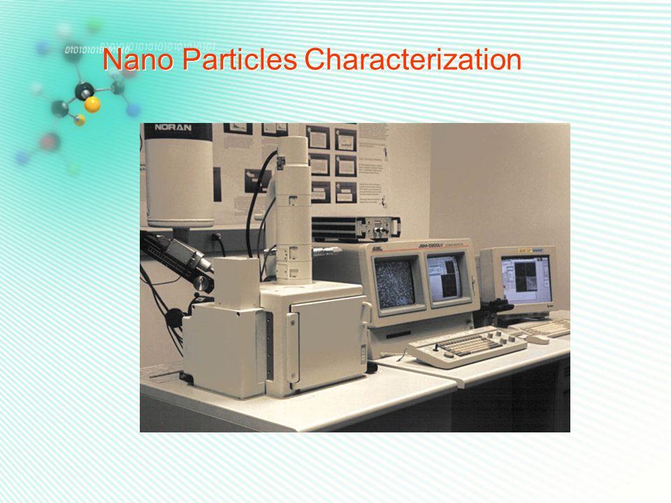 Nano Particles Characterization