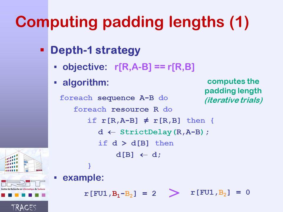 TRACES Computing padding lengths (1)  Depth-1 strategy § objective: r[R,A-B] == r[R,B] § algorithm: § example: foreach sequence A-B do foreach resource R do if r[R,A-B] ≠ r[R,B] then { d  StrictDelay(R,A-B); if d > d[B] then d[B]  d; } computes the padding length (iterative trials) r[FU1,B 2 ] = 0 r[FU1,B 1 -B 2 ] = 2 >