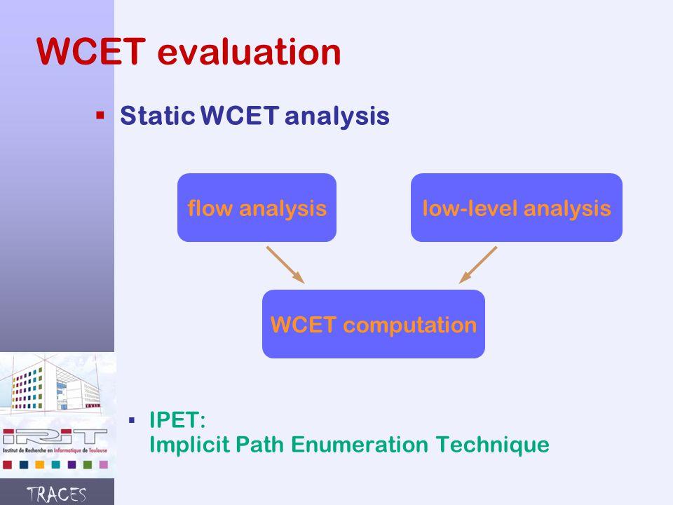 TRACES WCET evaluation  Static WCET analysis § IPET: Implicit Path Enumeration Technique flow analysislow-level analysis WCET computation