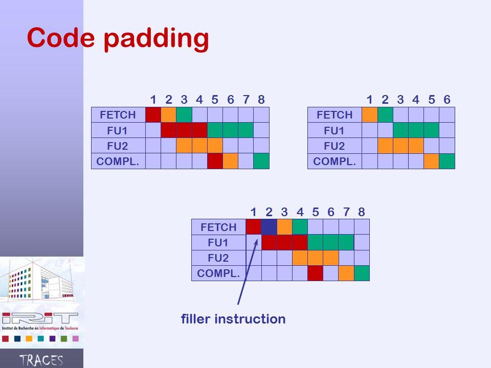 TRACES Code padding FETCH FU1 FU2 COMPL. 12345678 FETCH FU1 FU2 COMPL.