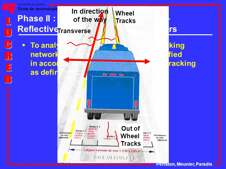 Phase II : SMA used in thin overlay – Reflective cracking after 1 and 2 years Perraton, Meunier, Paradis  To analyse SMA-performance, the cracking network of all sub-sections was quantified in accordance to 3 specific modes of cracking as define by MTQ Wheel Tracks In direction of the way Out of Wheel Tracks Transverse
