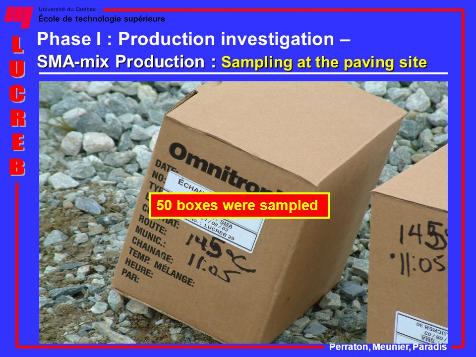 SMA-mix Production : Sampling at the paving site Phase I : Production investigation – SMA-mix Production : Sampling at the paving site Perraton, Meunier, Paradis  For each unloading truck in the paver, a sample of 20 kg of material was taken  15 trucks were sampled 50 boxes were sampled