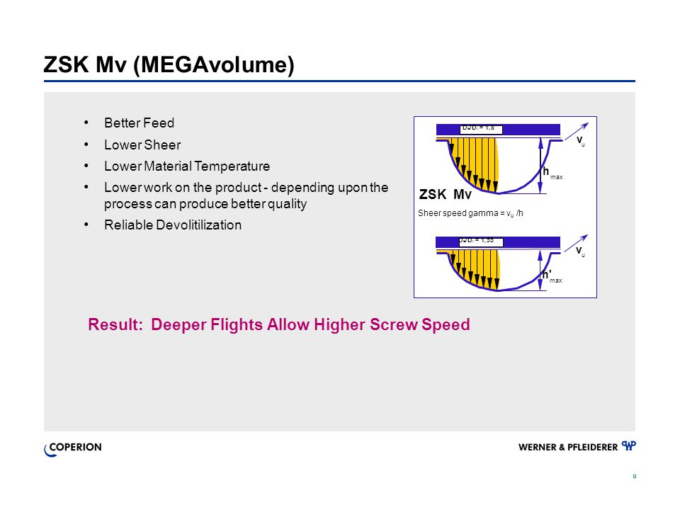 ZSK Mv (MEGAvolume) Better Feed Lower Sheer Lower Material Temperature Lower work on the product - depending upon the process can produce better quali
