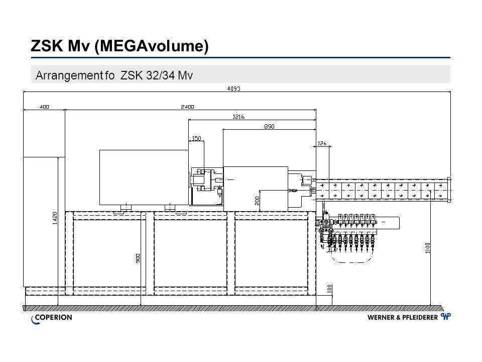 ZSK Mv (MEGAvolume) Arrangement fo ZSK 32/34 Mv