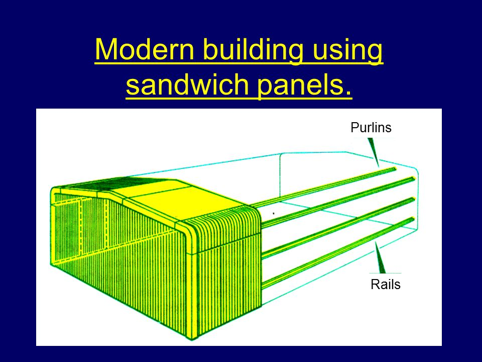Sandwich panels Rapid and sudden collapse Fire can spread inside the panels Fire can be hidden behind panels.