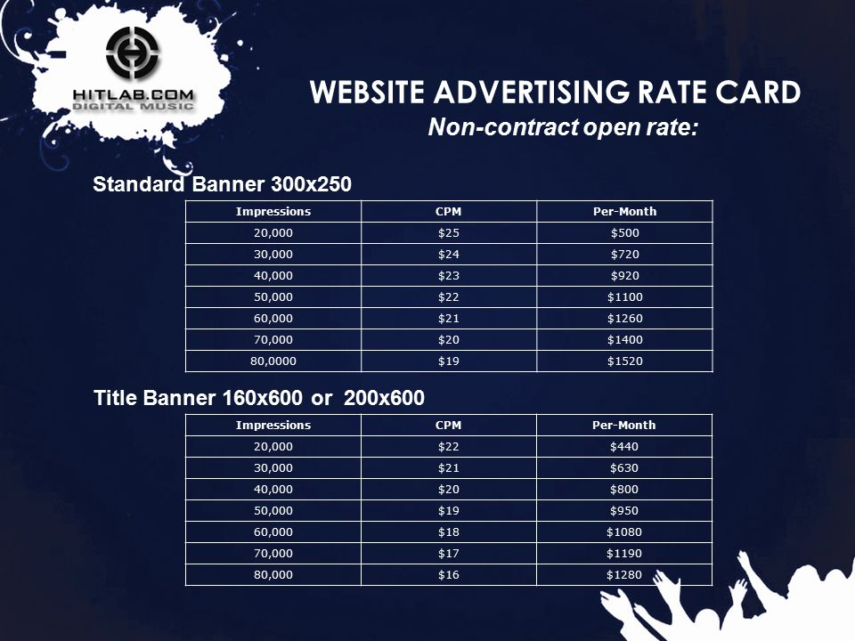 23 WEBSITE ADVERTISING RATE CARD Standard Banner 300x250 Title Banner 160x600 or 200x600 ImpressionsCPMPer-Month 20,000$25$500 30,000$24$720 40,000$23$920 50,000$22$1100 60,000$21$1260 70,000$20$1400 80,0000$19$1520 ImpressionsCPMPer-Month 20,000$22$440 30,000$21$630 40,000$20$800 50,000$19$950 60,000$18$1080 70,000$17$1190 80,000$16$1280 Non-contract open rate: