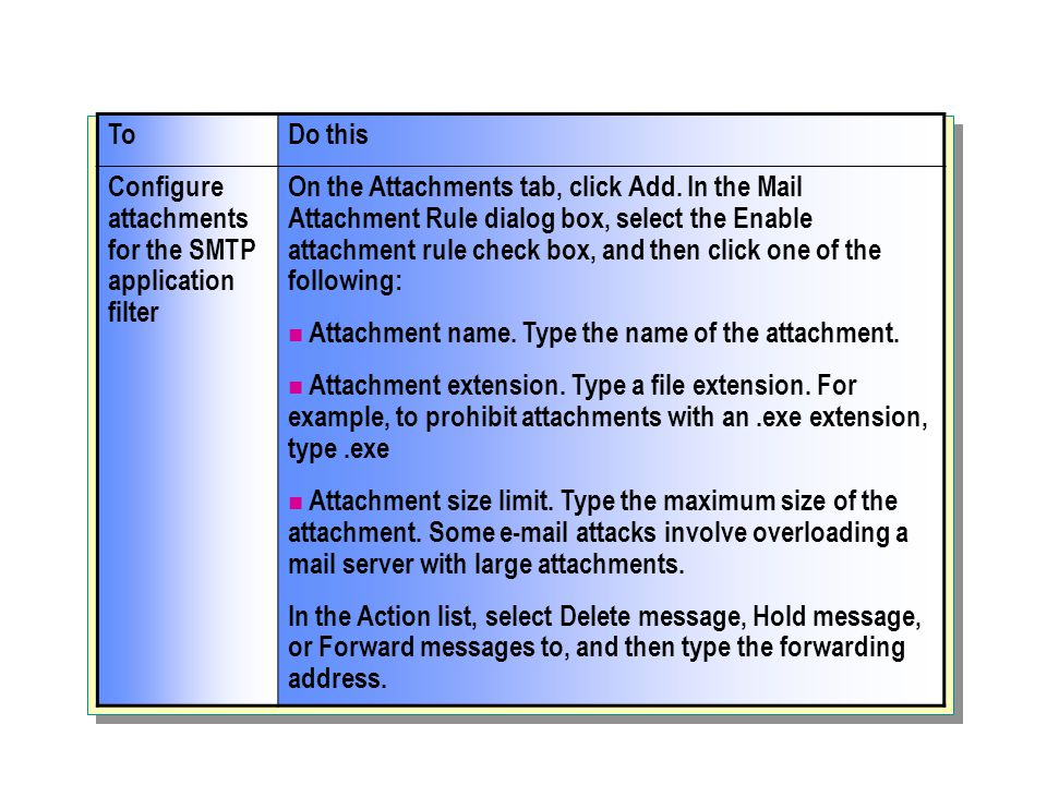 ToDo this Configure attachments for the SMTP application filter On the Attachments tab, click Add.