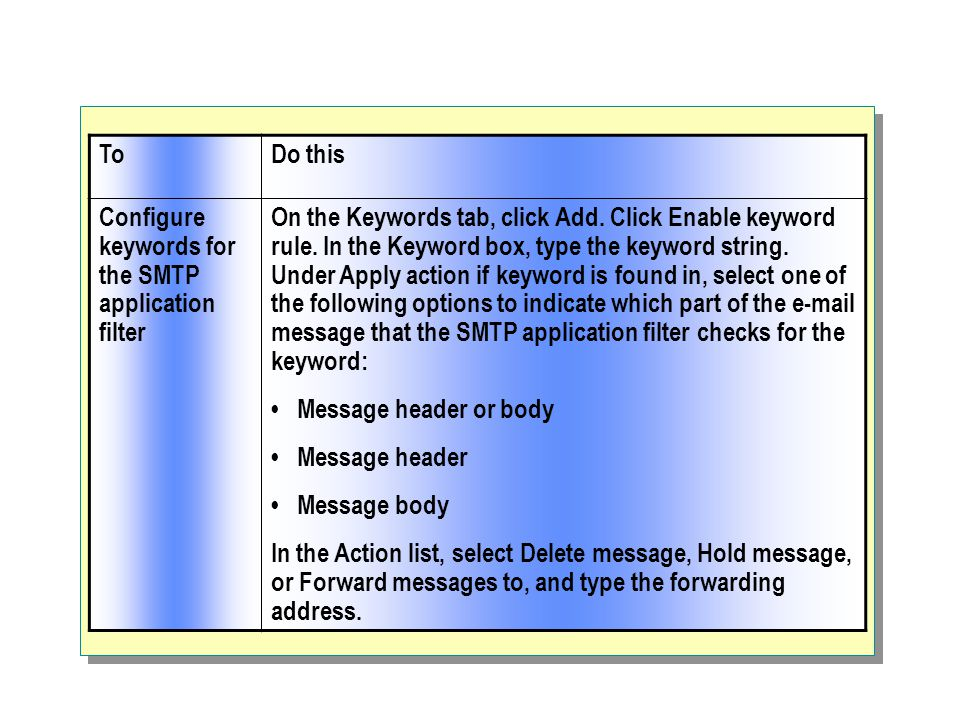 ToDo this Configure keywords for the SMTP application filter On the Keywords tab, click Add.